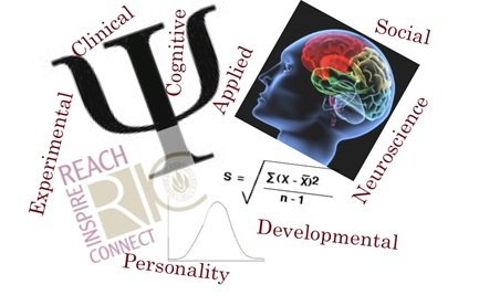 Research on psychology