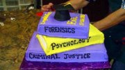 Forensics Psychology