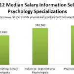 Clinical Psychology Graduate Programs