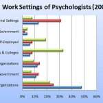 Criminal Psychologist Jobs