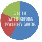 Psych Careers