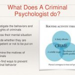 What is a Criminal Psychologist?