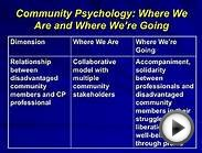 Critical community psychology in practice