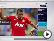 EA SPORTS and the Barclays Premier League: How the PPI Works