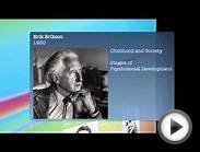 Educational psychology. Contributing theorists