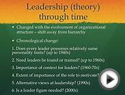 Leadership vs. Management (theoretical) | Organizational