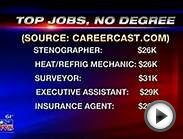 The Highest Paying Jobs without a College Degree