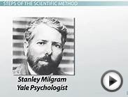 What Is the Scientific Method in Psychology? - Definition